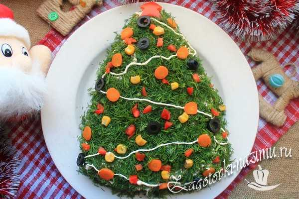 Салат «Новогодняя елочка» рецепт с фото, с курицей